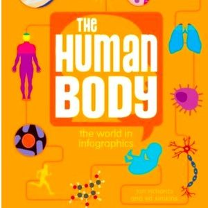 """🌈3/$20~Hardcover Book """"The Human Body"""""""